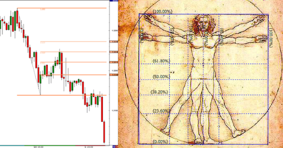 Stock Trading Courses | Trade Education