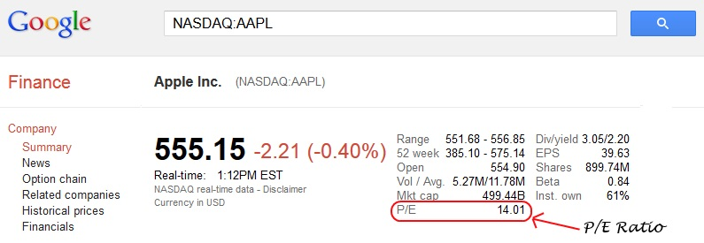 pe ratio - google finance