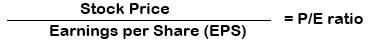 price-to-earnings-ratio - p/e ratio