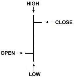 stock-bar-chart