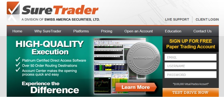 SureTrader Promo Code & Promotional Offers