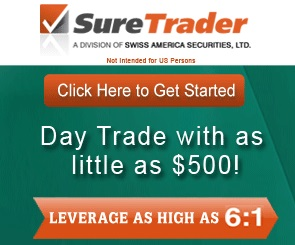 SureTrader Promo Code & Promotional Offers | Trade Education