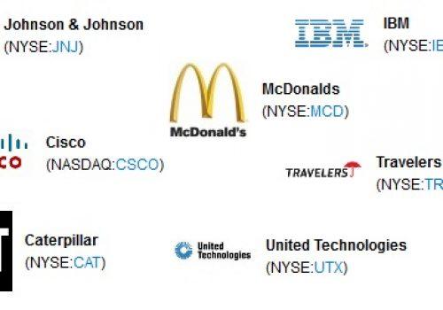 Understanding the stock symbol